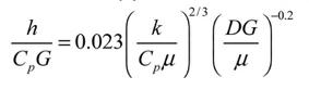 Typical Empirical Equation